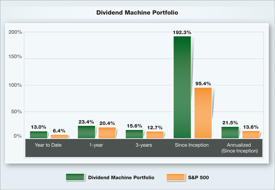 the dividend machine reviews